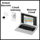 HID Location & Condition Monitoring, Enabled by Bluvision