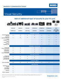 FARGO Printers Comparison Chart - Visual Security