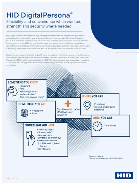 HID DigitalPersona Datasheet