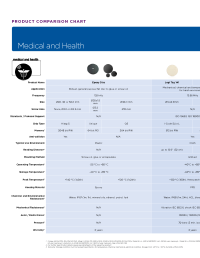 Medical and Health Comparison Chart