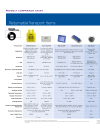 IDT Returnable Transport Items Tag Comparison Chart